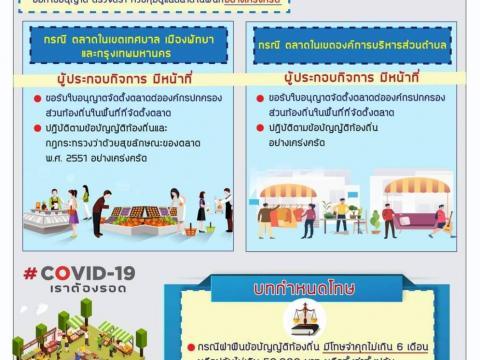ประชาสัมพันธ์เกี่ยวกับโรคติดเชื้อไวรัสโคโรนา 2019 (COVID - 19)